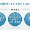 TG アフィリエイトとは:アフィリエイトはリンクシェア